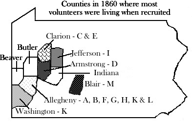 Counties from which the regiment was recruited
